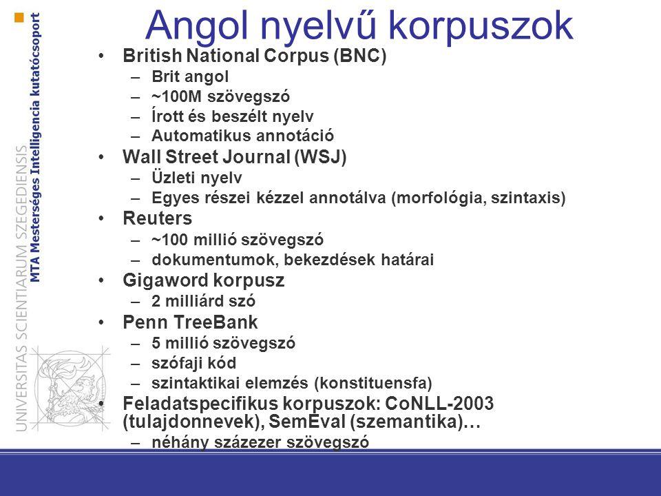 Angol nyelvű korpuszok