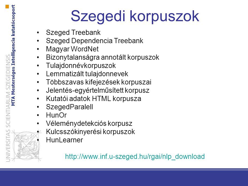 Szegedi korpuszok Szeged Treebank Szeged Dependencia Treebank