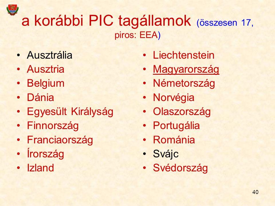 a korábbi PIC tagállamok (összesen 17, piros: EEA)