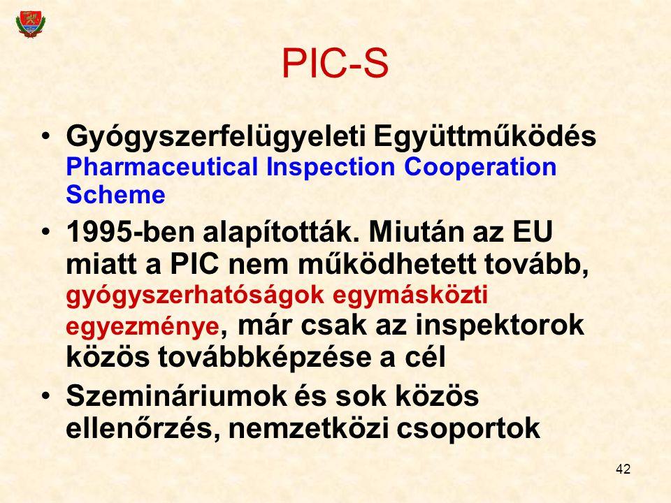 PIC-S Gyógyszerfelügyeleti Együttműködés Pharmaceutical Inspection Cooperation Scheme.