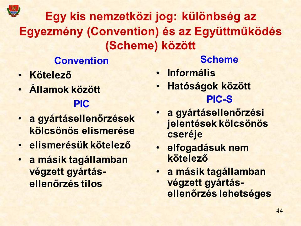 Egy kis nemzetközi jog: különbség az Egyezmény (Convention) és az Együttműködés (Scheme) között