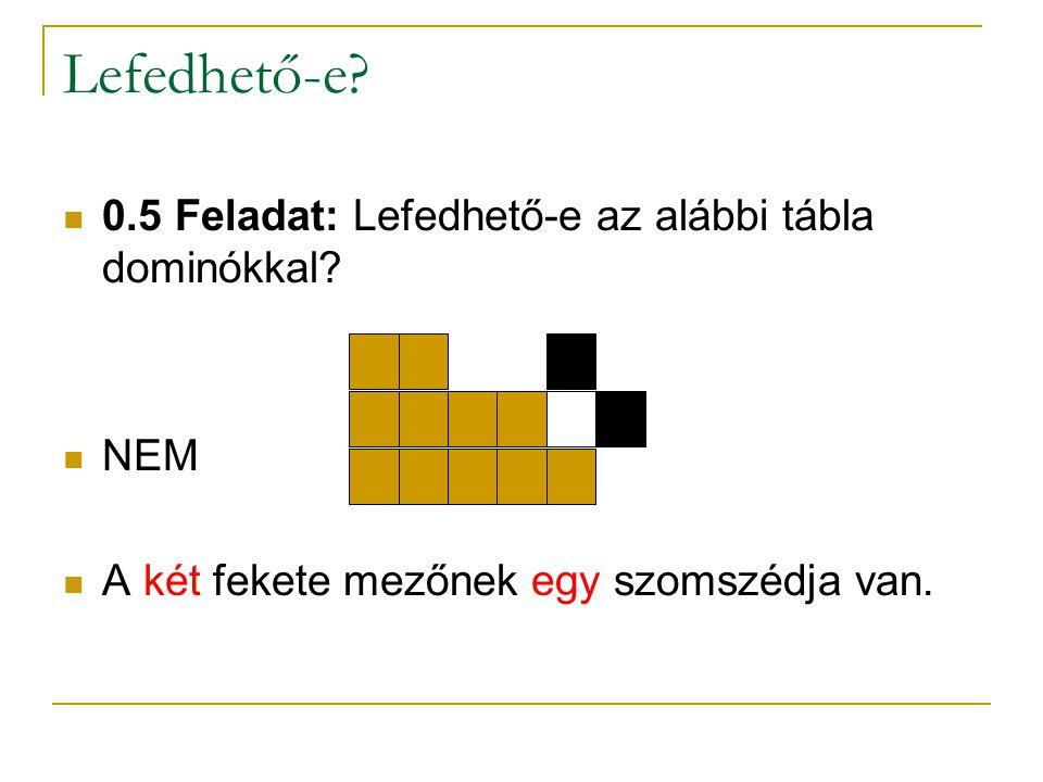Lefedhető-e 0.5 Feladat: Lefedhető-e az alábbi tábla dominókkal NEM
