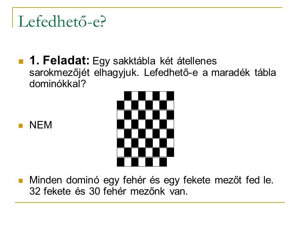 Lefedhető-e 1. Feladat: Egy sakktábla két átellenes sarokmezőjét elhagyjuk. Lefedhető-e a maradék tábla dominókkal