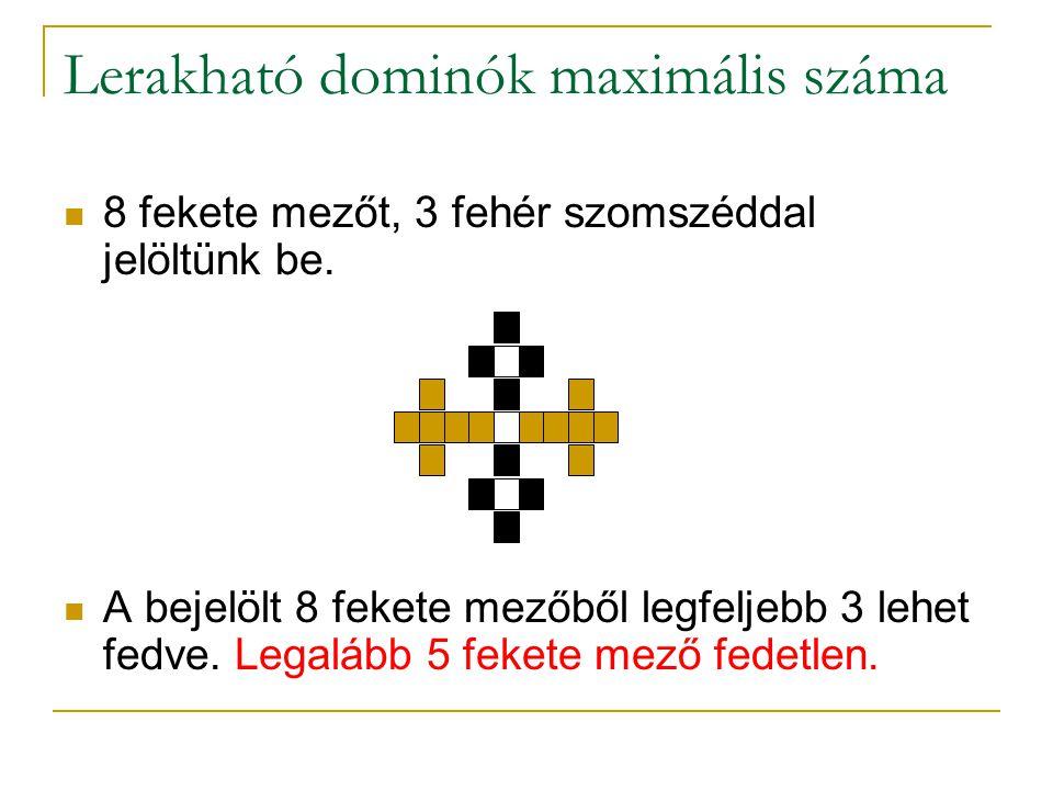 Lerakható dominók maximális száma