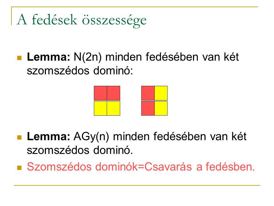A fedések összessége Lemma: N(2n) minden fedésében van két szomszédos dominó: Lemma: AGy(n) minden fedésében van két szomszédos dominó.
