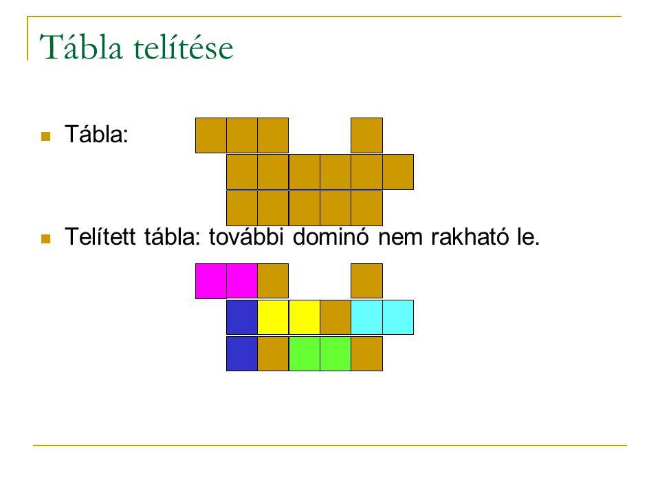 Tábla telítése Tábla: Telített tábla: további dominó nem rakható le.