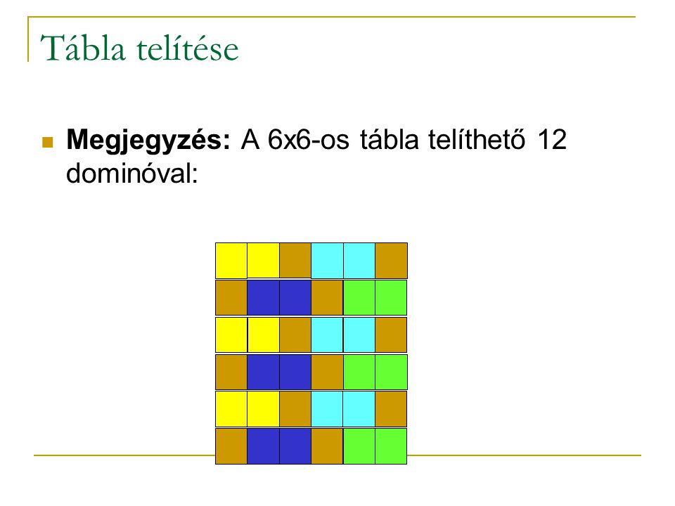 Tábla telítése Megjegyzés: A 6x6-os tábla telíthető 12 dominóval: