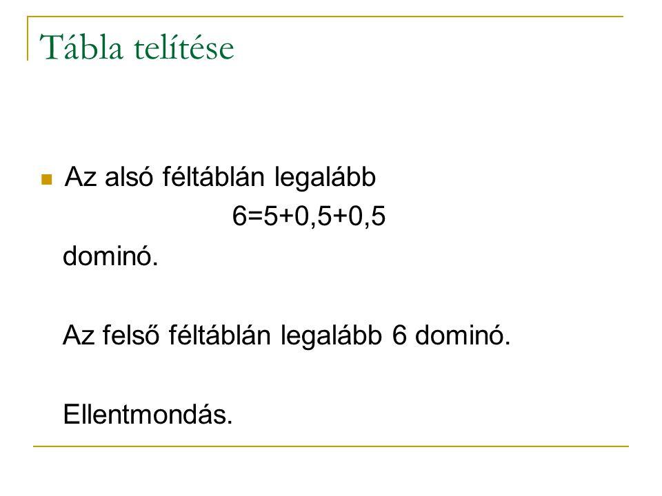 Tábla telítése Az alsó féltáblán legalább 6=5+0,5+0,5 dominó.
