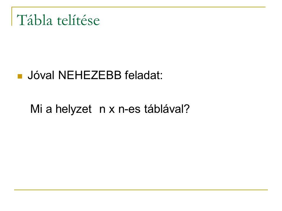 Tábla telítése Jóval NEHEZEBB feladat: Mi a helyzet n x n-es táblával