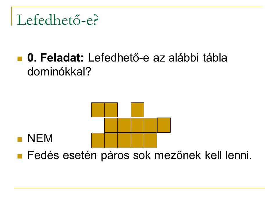 Lefedhető-e 0. Feladat: Lefedhető-e az alábbi tábla dominókkal NEM