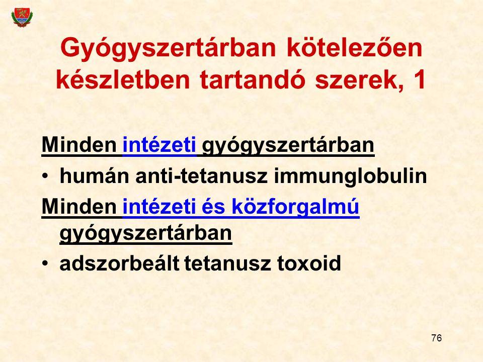 Gyógyszertárban kötelezően készletben tartandó szerek, 1