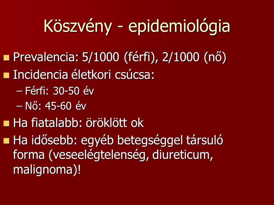 Köszvény - epidemiológia