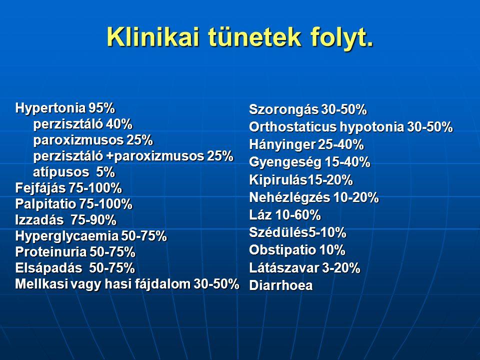 Klinikai tünetek folyt.