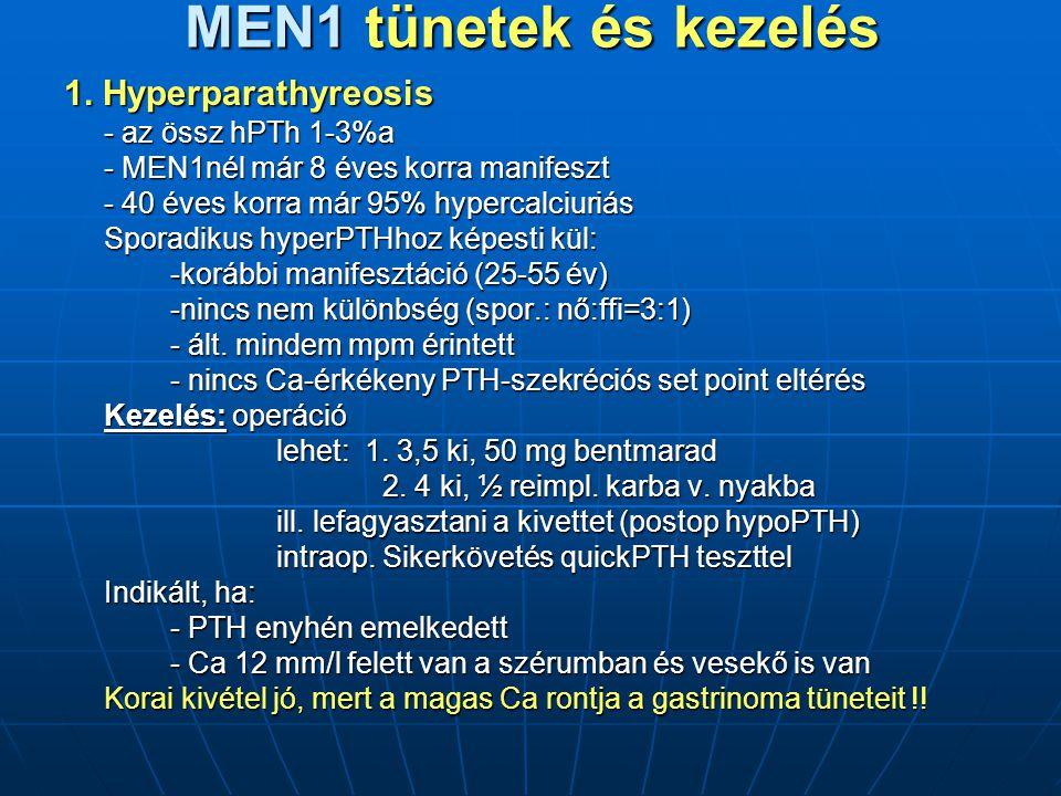 MEN1 tünetek és kezelés 1. Hyperparathyreosis - az össz hPTh 1-3%a