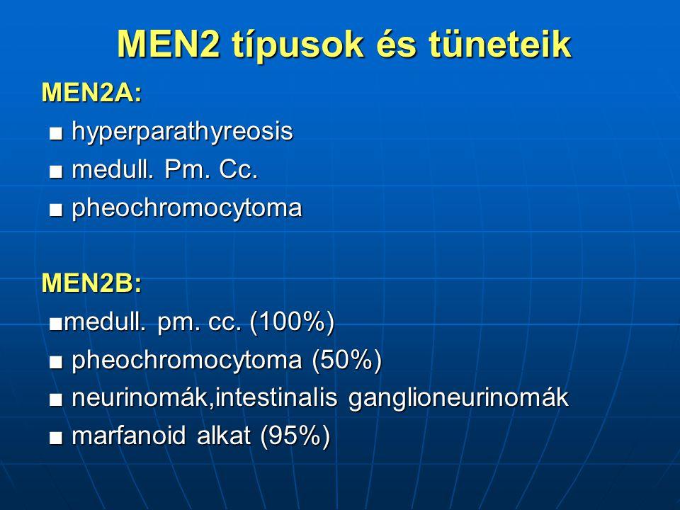 MEN2 típusok és tüneteik