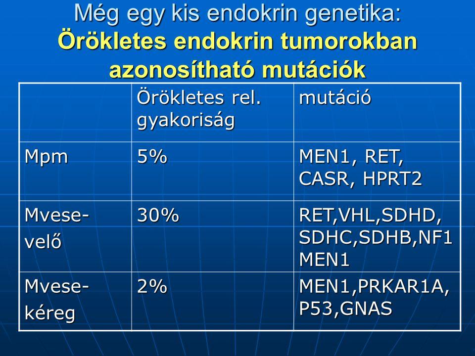 Még egy kis endokrin genetika: Örökletes endokrin tumorokban azonosítható mutációk
