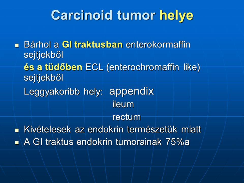 Carcinoid tumor helye Bárhol a GI traktusban enterokormaffin sejtjekből. és a tüdőben ECL (enterochromaffin like) sejtjekből.