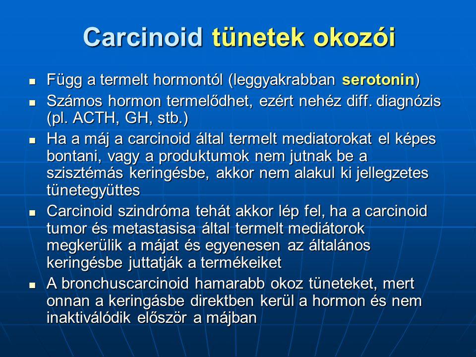 Carcinoid tünetek okozói