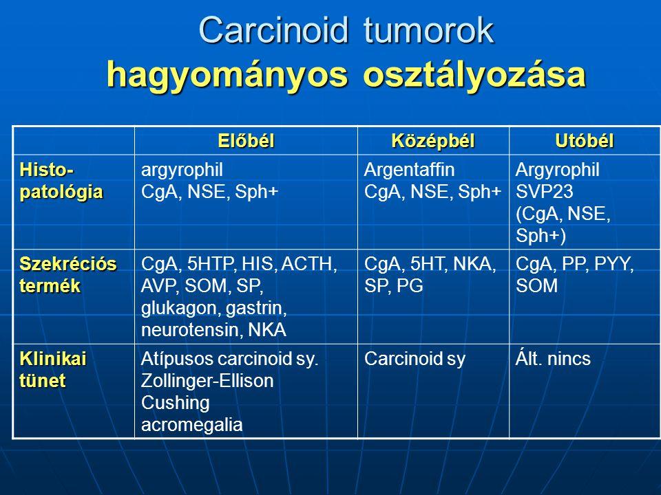 Carcinoid tumorok hagyományos osztályozása