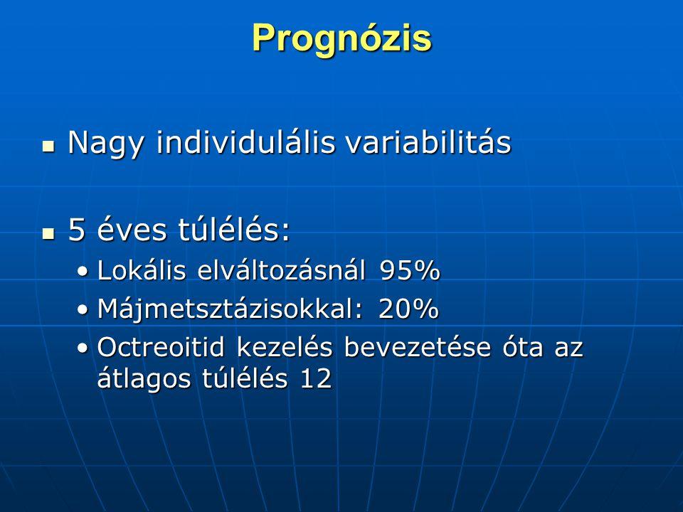 Prognózis Nagy individulális variabilitás 5 éves túlélés: