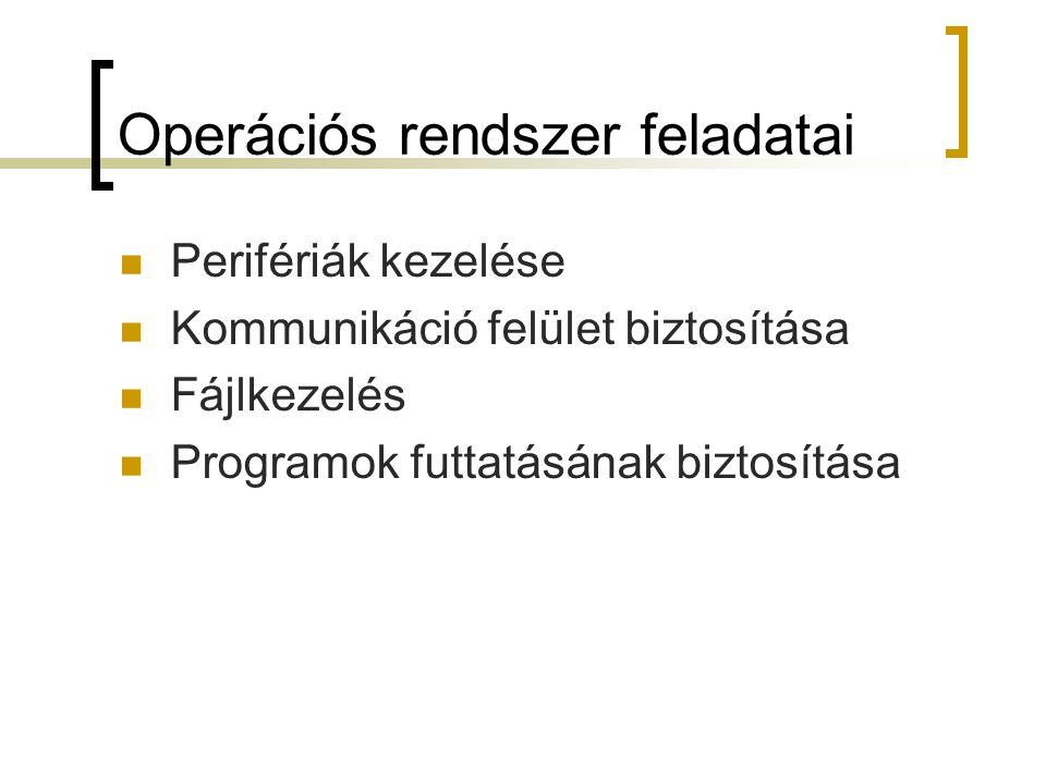 Operációs rendszer feladatai