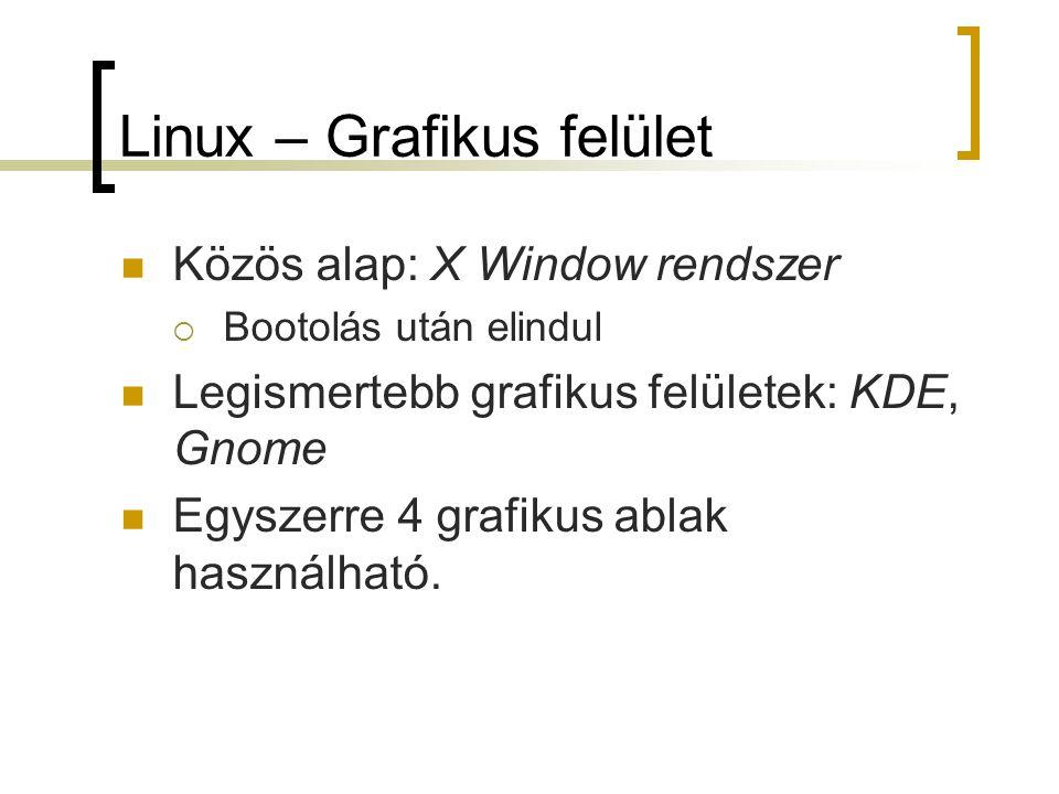Linux – Grafikus felület