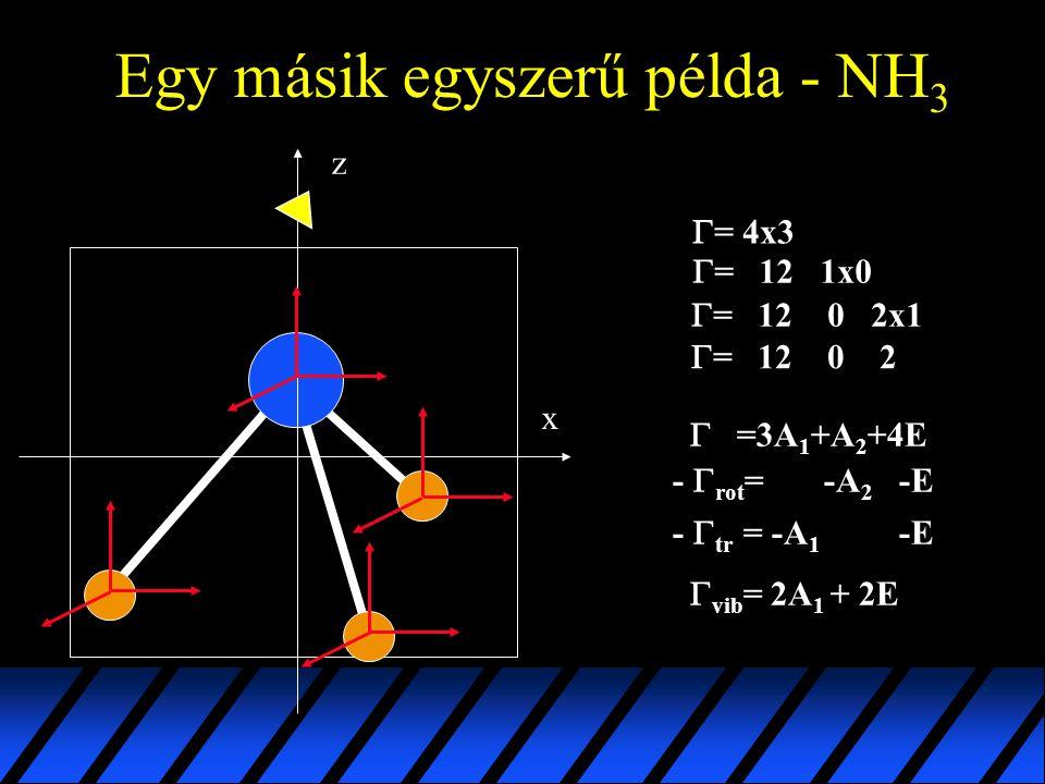 Egy másik egyszerű példa - NH3