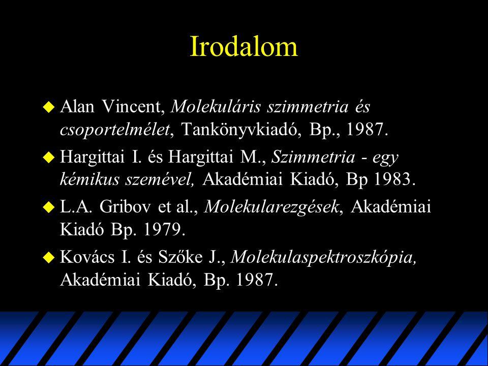 Irodalom Alan Vincent, Molekuláris szimmetria és csoportelmélet, Tankönyvkiadó, Bp., 1987.