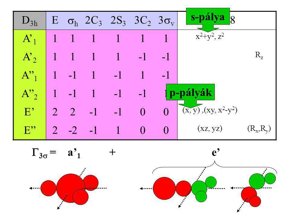 s-pálya D3h E h 2C3 2S3 3C2 3v h=8 A'1 1 A'2 -1 A 1 A 2 E' 2 E -2