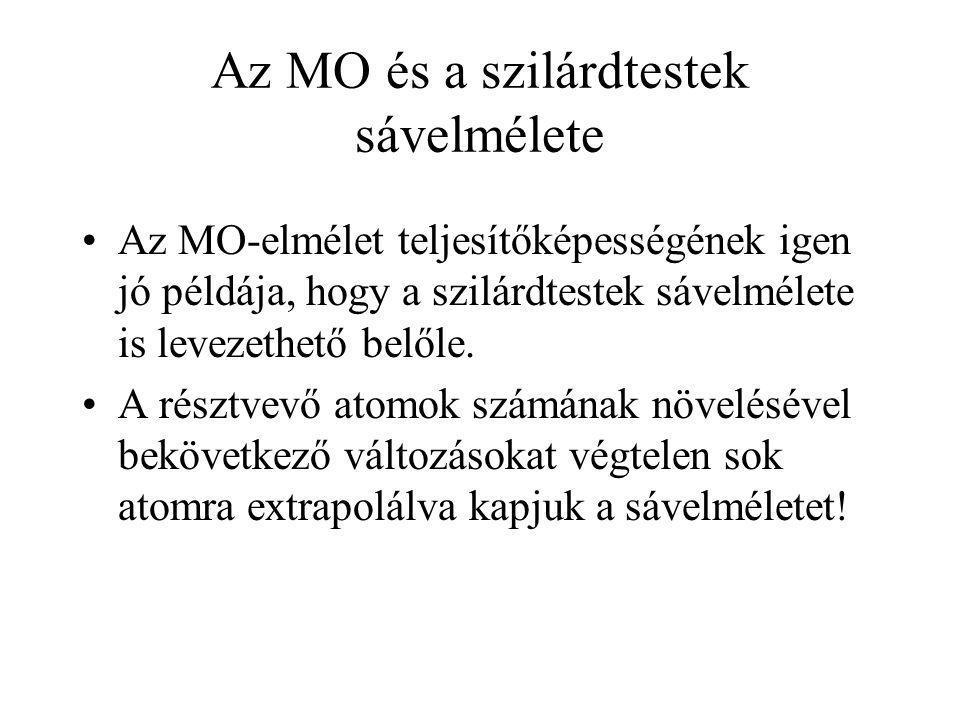 Az MO és a szilárdtestek sávelmélete