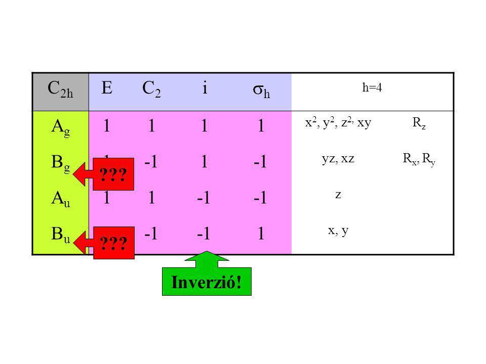 C2h E C2 i sh h=4 Ag 1 Bg -1 Au Bu Inverzió! x2, y2, z2, xy Rz
