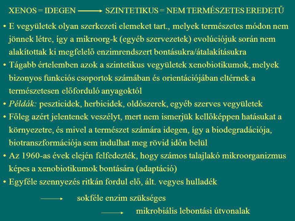 Példák: peszticidek, herbicidek, oldószerek, egyéb szerves vegyületek