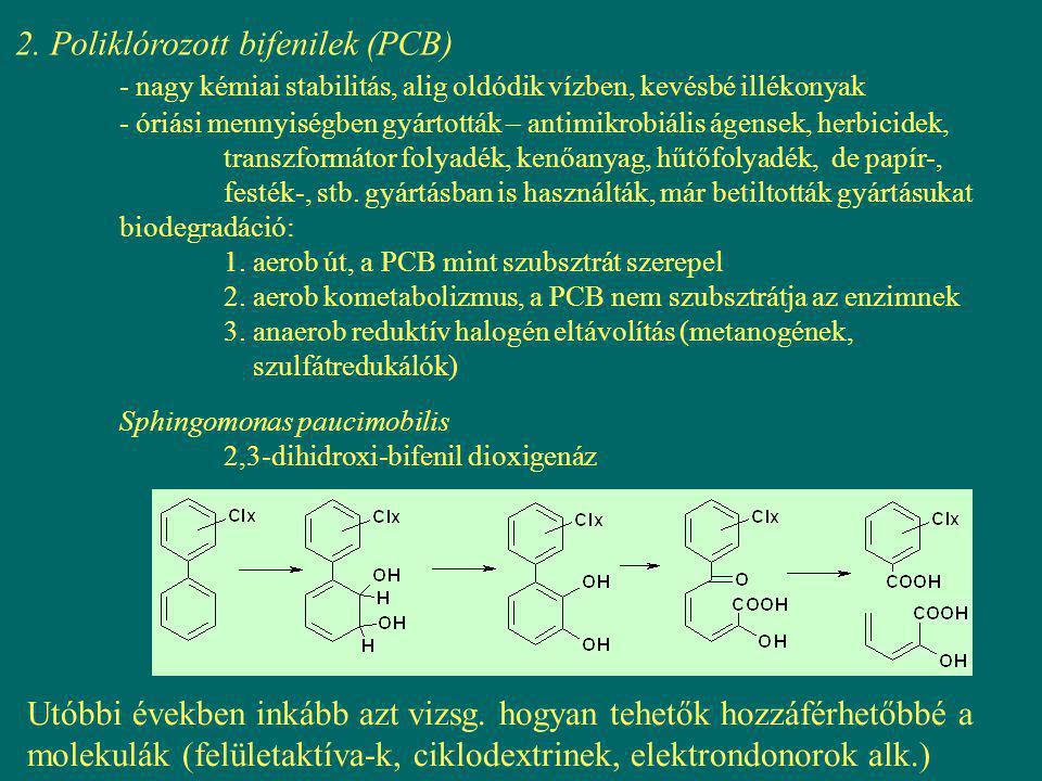 2. Poliklórozott bifenilek (PCB)