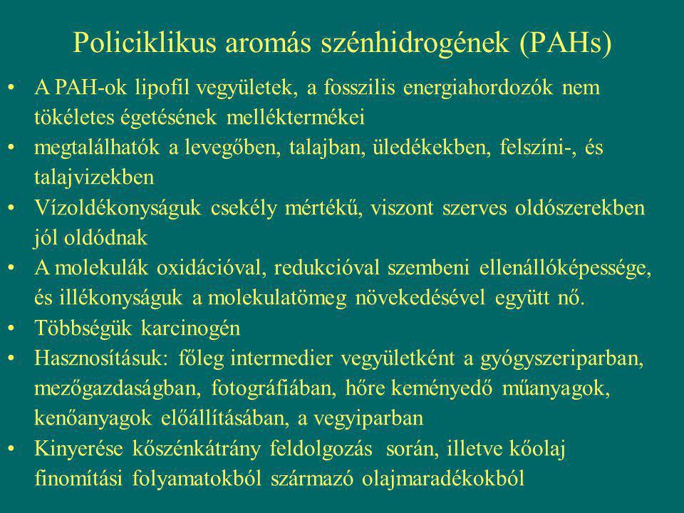 Policiklikus aromás szénhidrogének (PAHs)
