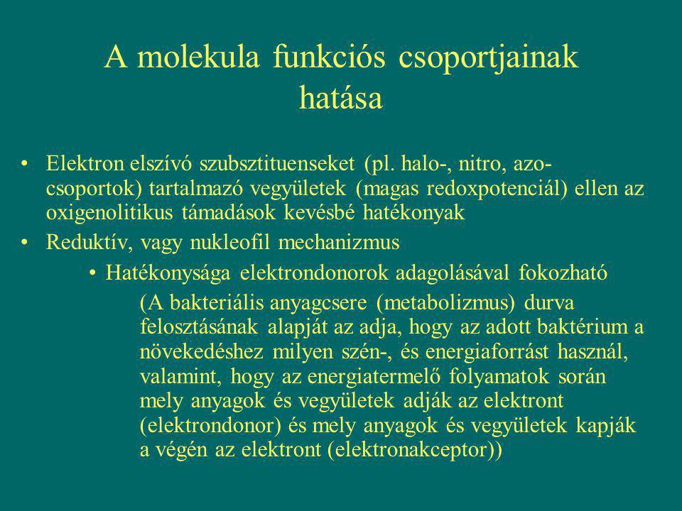 A molekula funkciós csoportjainak hatása