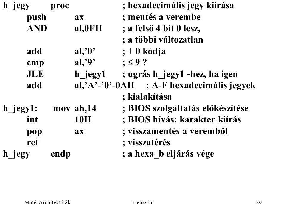 h_jegy proc ; hexadecimális jegy kiírása push ax ; mentés a verembe