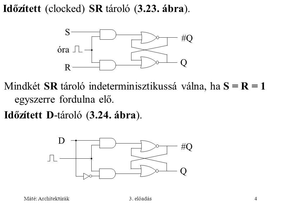 Időzített (clocked) SR tároló (3.23. ábra).