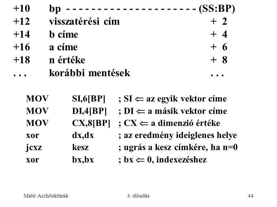 +10 bp - - - - - - - - - - - - - - - - - - - - - (SS:BP)