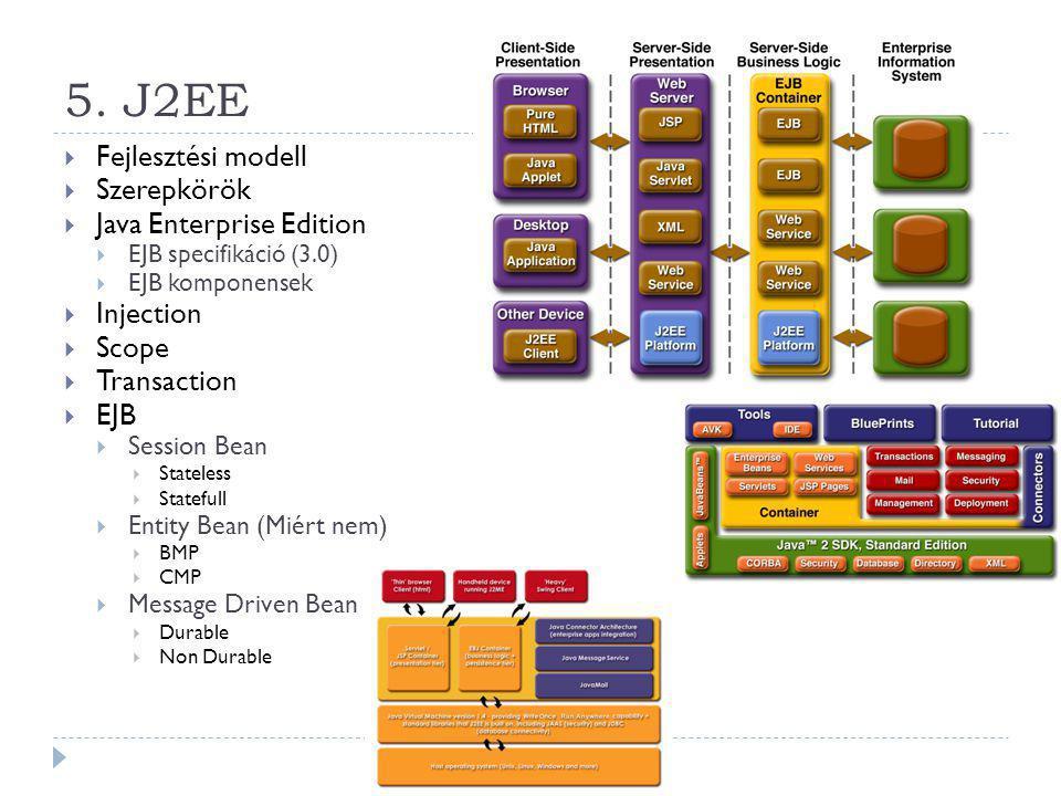 5. J2EE Fejlesztési modell Szerepkörök Java Enterprise Edition