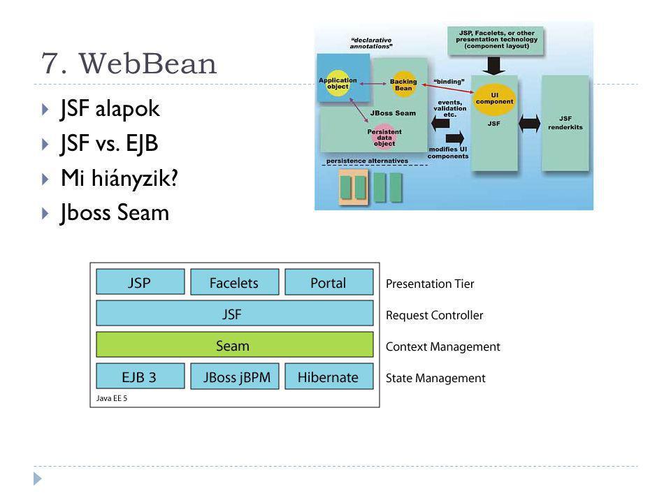 7. WebBean JSF alapok JSF vs. EJB Mi hiányzik Jboss Seam
