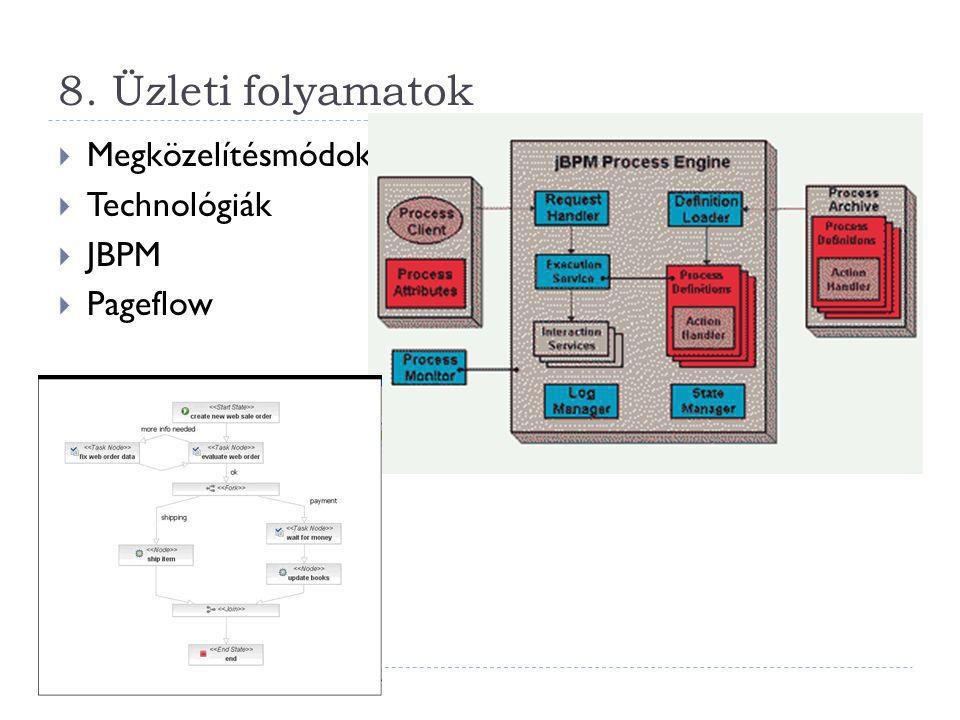 8. Üzleti folyamatok Megközelítésmódok Technológiák JBPM Pageflow