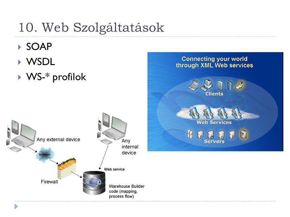10. Web Szolgáltatások SOAP WSDL WS-* profilok