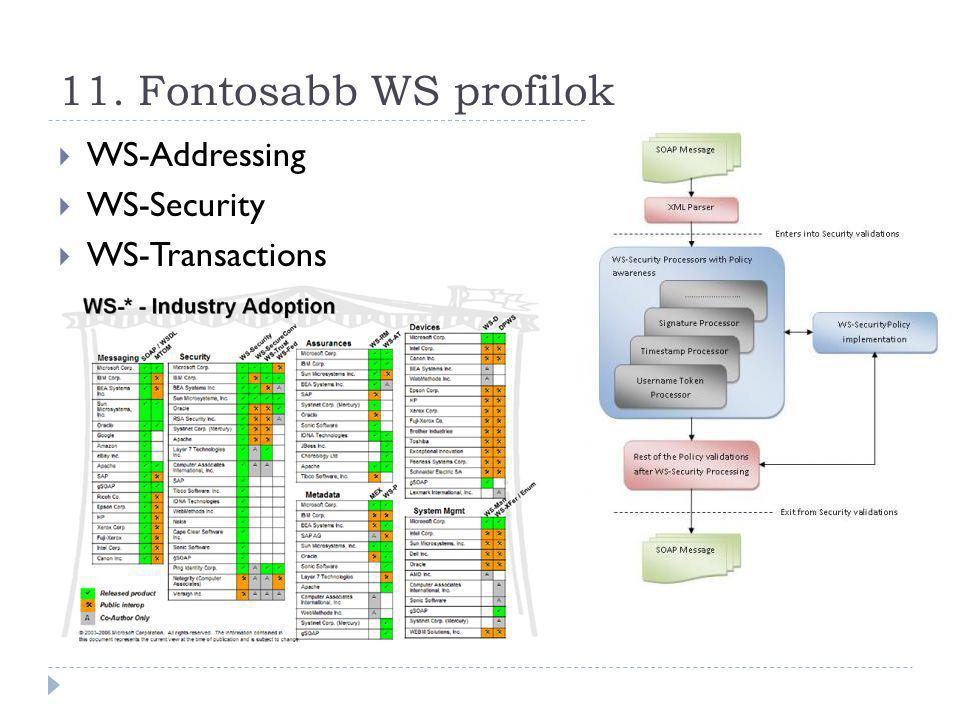 11. Fontosabb WS profilok WS-Addressing WS-Security WS-Transactions