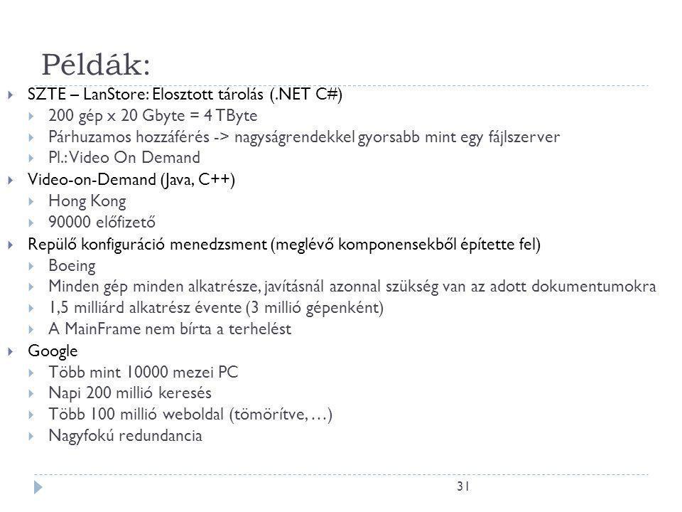 Példák: SZTE – LanStore: Elosztott tárolás (.NET C#)