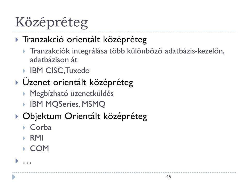 Középréteg Tranzakció orientált középréteg Üzenet orientált középréteg