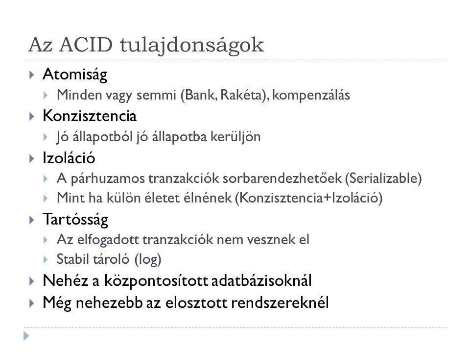 Az ACID tulajdonságok Atomiság Konzisztencia Izoláció Tartósság