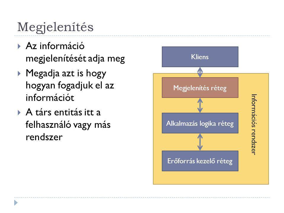 Megjelenítés Az információ megjelenítését adja meg