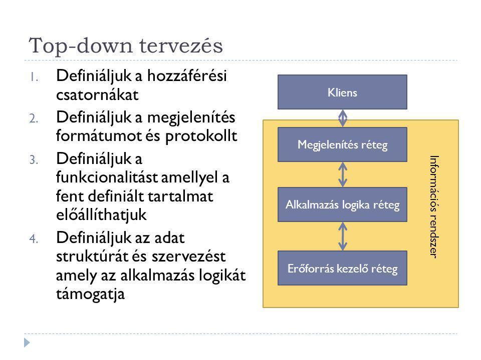 Top-down tervezés Definiáljuk a hozzáférési csatornákat