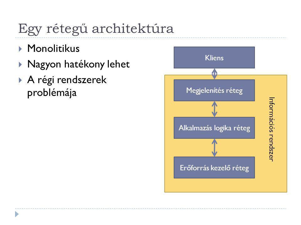 Egy rétegű architektúra