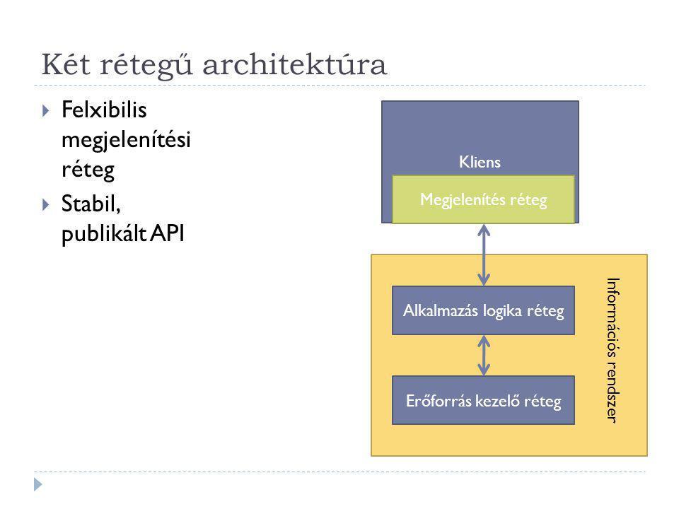 Két rétegű architektúra